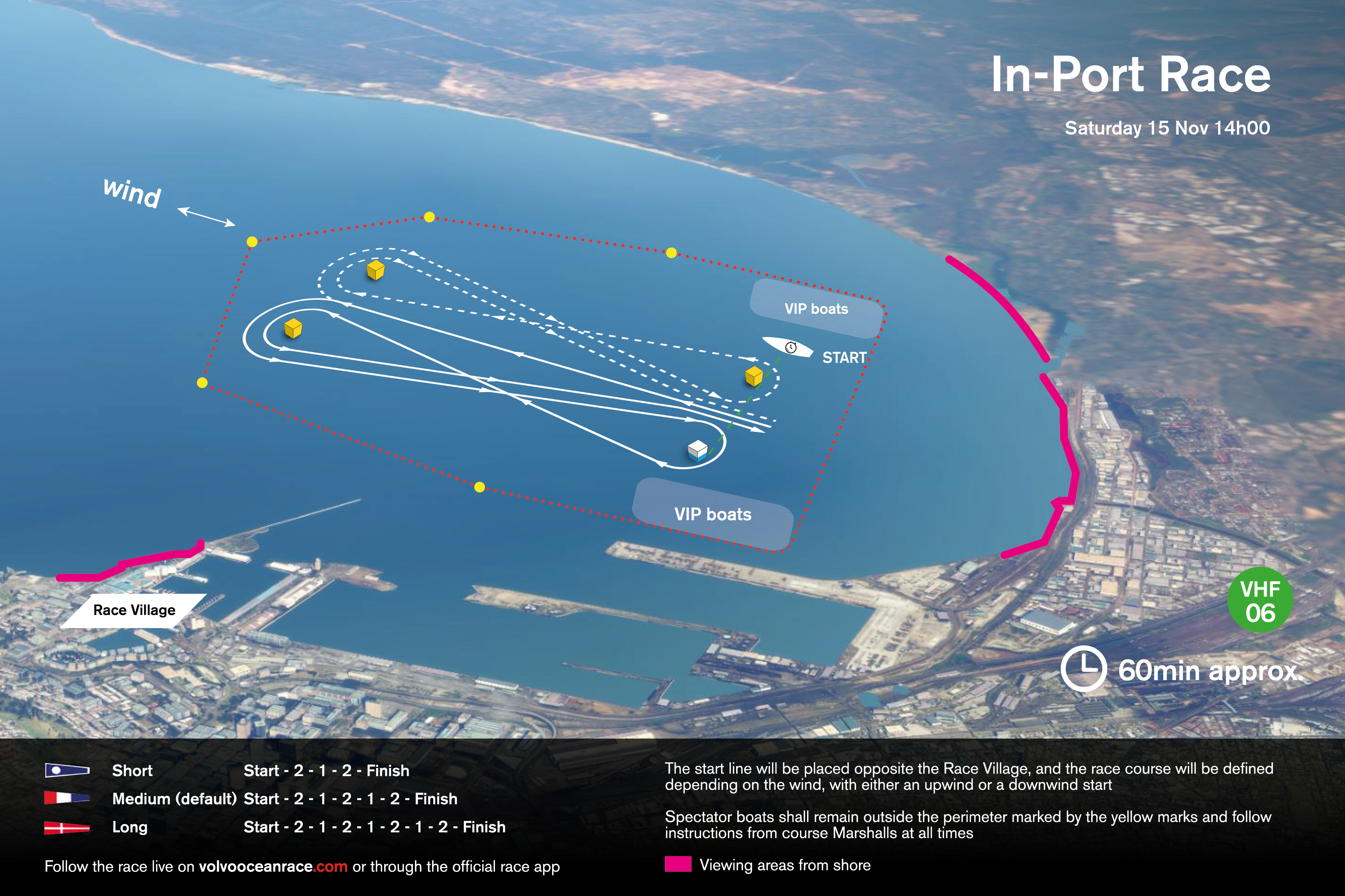 IN_PORT RACE COURSE MAP CAPETOWN